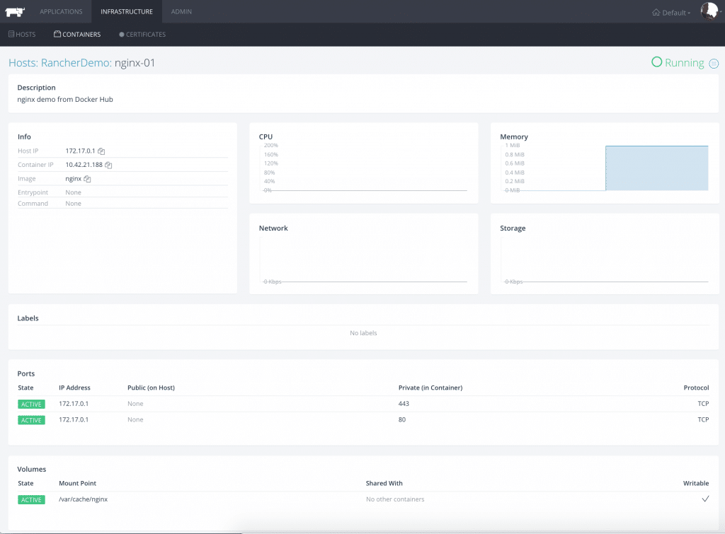 nginx-details