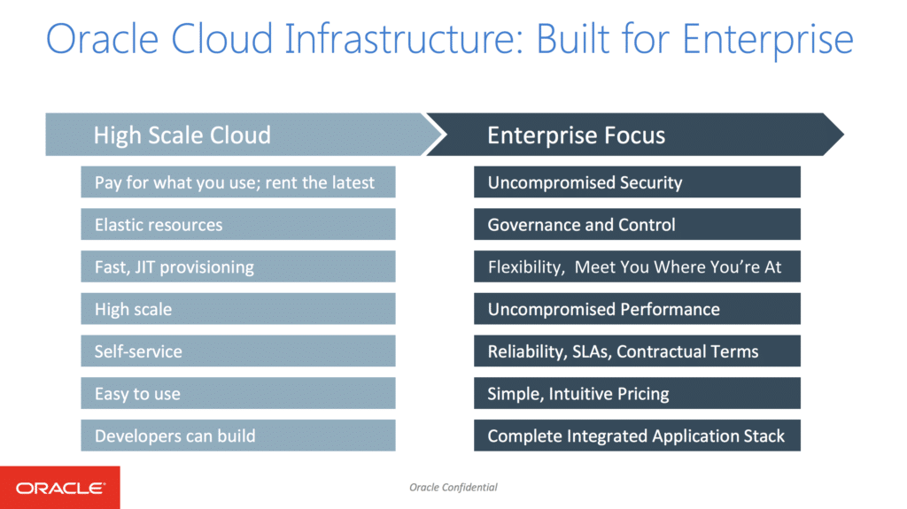Category: Cloud, Virtualization and Architecture - DiscoPosse com